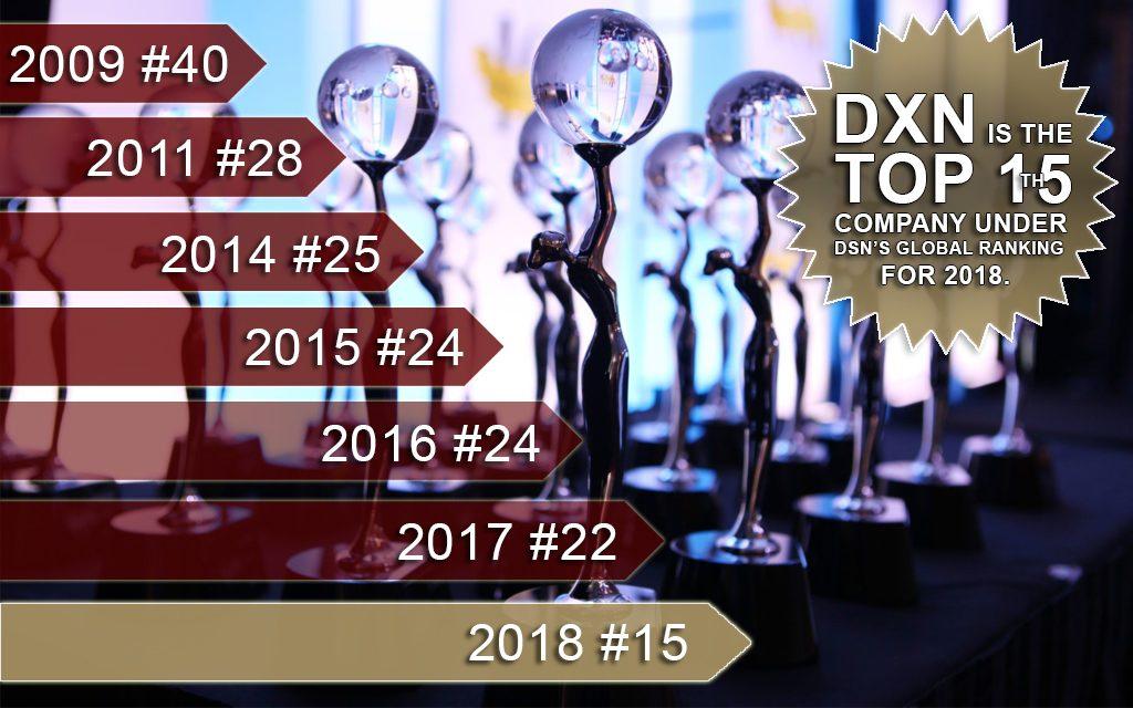 dxn 15